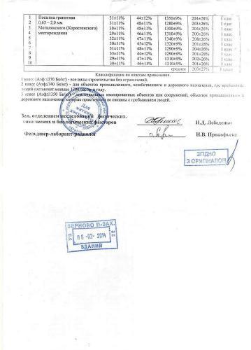 Радиационный серт. отсев гран.фр.0-5 Коростенский щебзав (1)