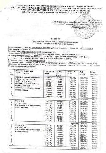 Радиационный серт. отсев гран.фр.0-5 Коростенский щебзав